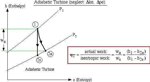 AdiabaticTurbine1