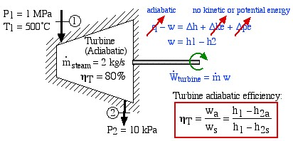 Chapter 6 | Thermodynamics on engine displacement, engine animation, engine cylinder, engine block, engine cutaway, engine components, engine breakdown, engine system, engine layout, engine blueprint, engine bearings, engine anatomy, engine intake, engine compartment, engine drawing, engine motor runs, engine parts, engine valves, engine head, engine lifters,