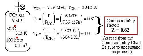 CompressibilityFactor1