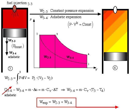 ConstantPressureExpansion1