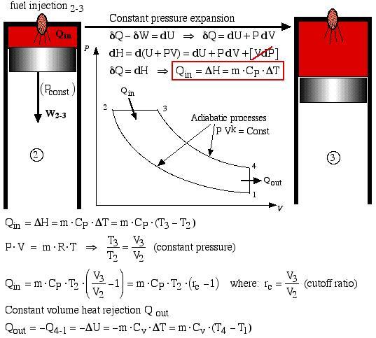 ConstantPressureExpansion2