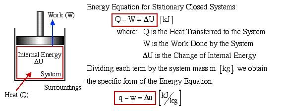 EnergyEquation1