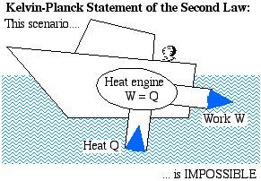 Kelvin-Planck1