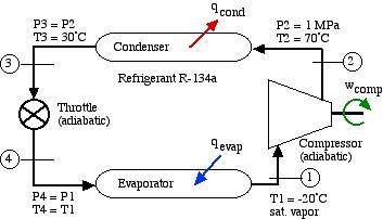 PowerPlantDiagram5