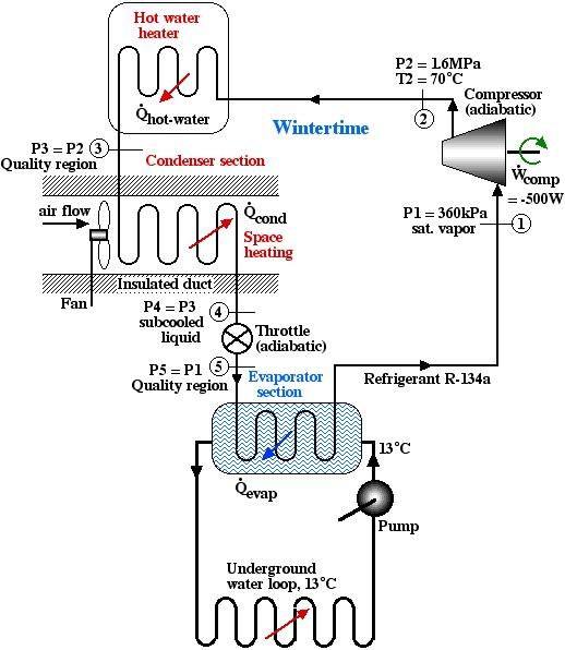 wiring diagram 65c 10 truck chapter 4 thermodynamics  chapter 4 thermodynamics
