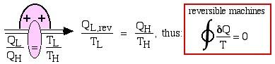ReversibleMachineEquations1